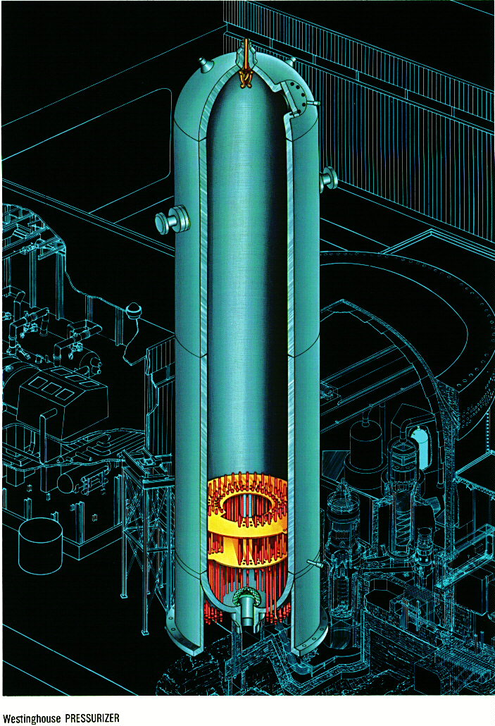 Reactor Cooling Systems Pwr Bwr