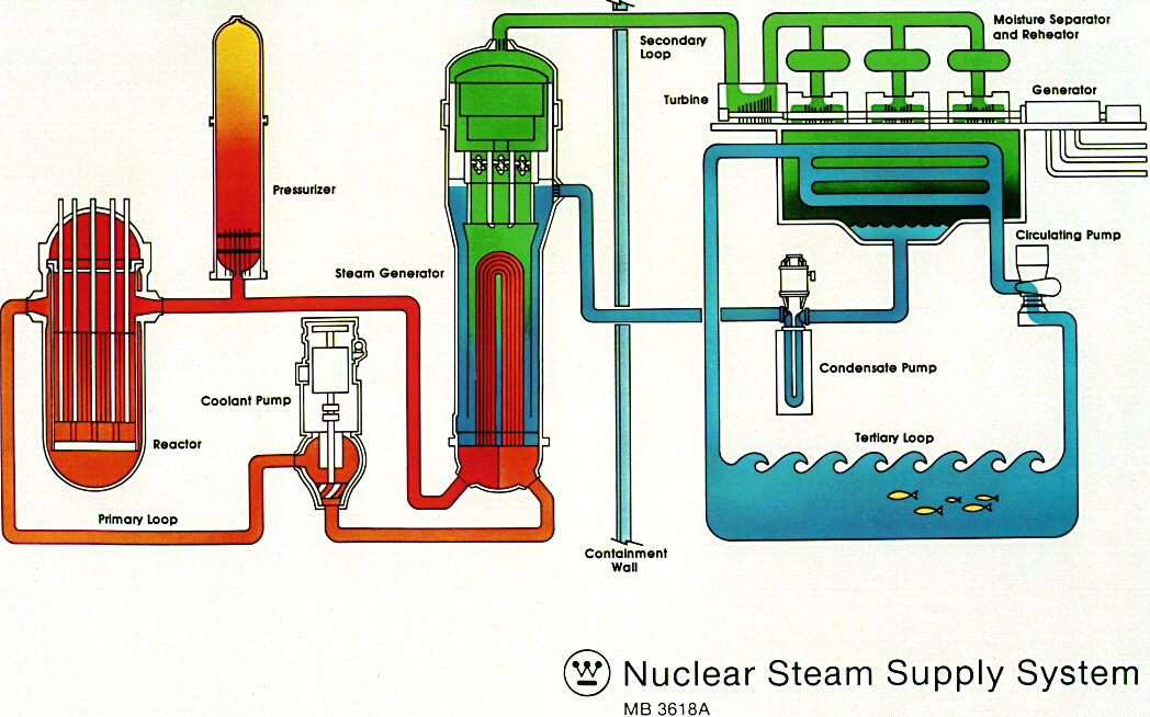 power plant schematic diagram components